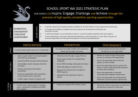 2021 Strategic Plan